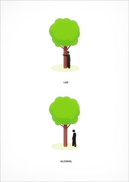 Haluz: vyjadrovanie súvislostí pomocou stromu