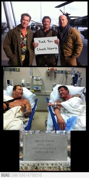 Dont F*uck with Chuck.. Norris.